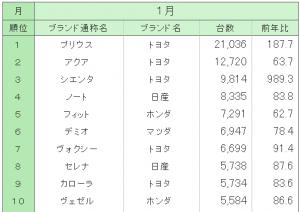 ranking0520