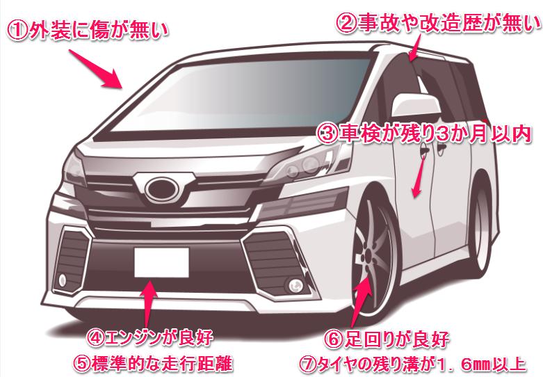 車の査定の基準とは? 知って得する査定の知識