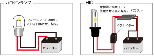hid0218